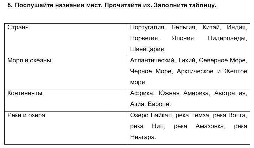 Английский язык 7 класс Биболетова М. З. Unit 2. Встречайте победителей международного соревнования тинейджеров / Разделы 1-9: 8