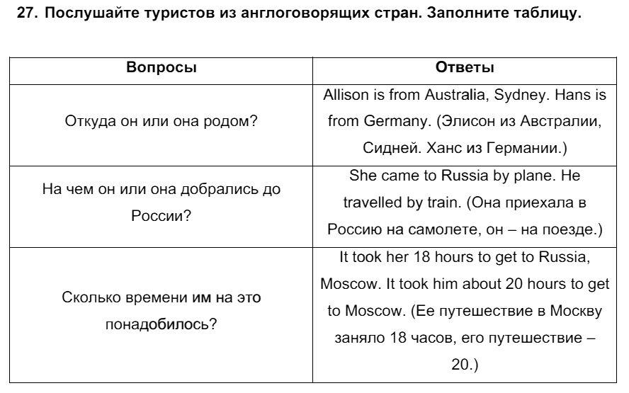 Английский язык 7 класс Биболетова М. З. Unit 3. Взгляните на проблемы подростков: школьное образование / Разделы 1-9: 27