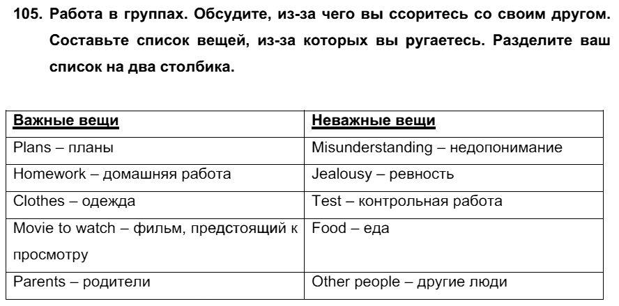Английский язык 7 класс Биболетова М. З. Unit 3. Взгляните на проблемы подростков: школьное образование / Разделы 1-9: 105