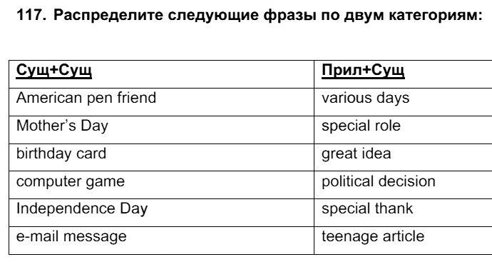 Английский язык 7 класс Биболетова М. З. Unit 3. Взгляните на проблемы подростков: школьное образование / Разделы 1-9: 117