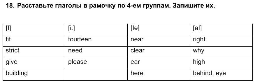 Английский язык 7 класс Биболетова М. З. Unit 3. Взгляните на проблемы подростков: школьное образование / Домашняя работа: 18