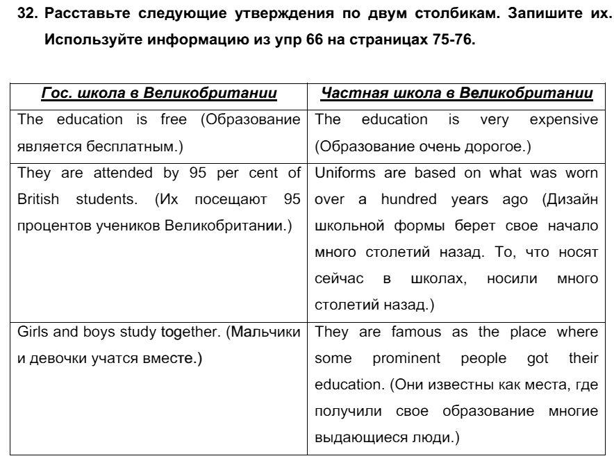 Английский язык 7 класс Биболетова М. З. Unit 3. Взгляните на проблемы подростков: школьное образование / Домашняя работа: 32