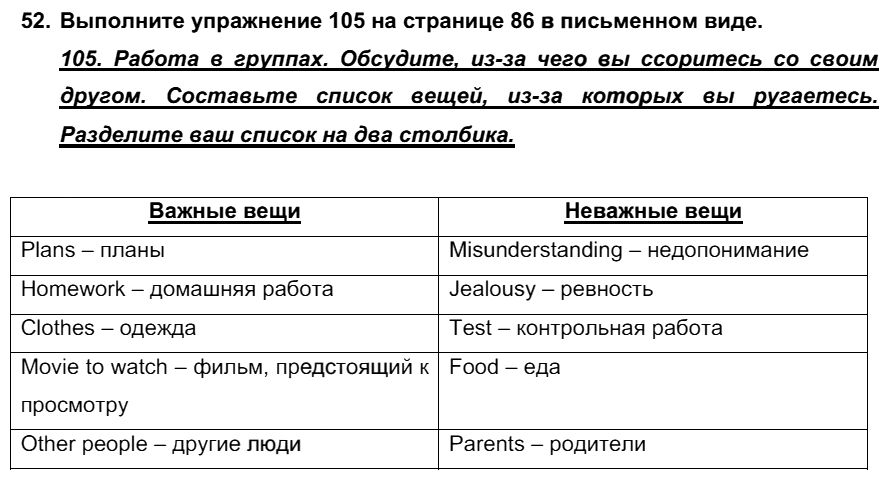 Английский язык 7 класс Биболетова М. З. Unit 3. Взгляните на проблемы подростков: школьное образование / Домашняя работа: 52