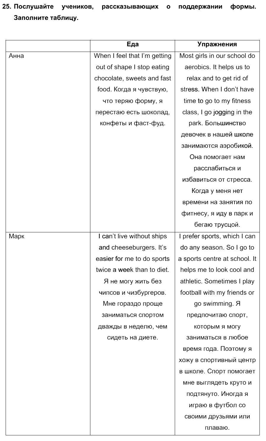 Английский язык 7 класс Биболетова М. З. Unit 4. Спорт - это весело / Разделы 1-4: 25