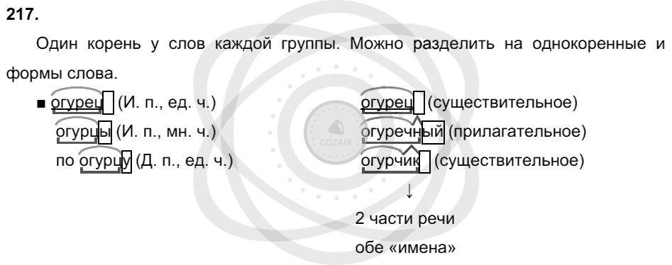 Русский язык 3 класс Соловейчик М. С. Упражнения: 217