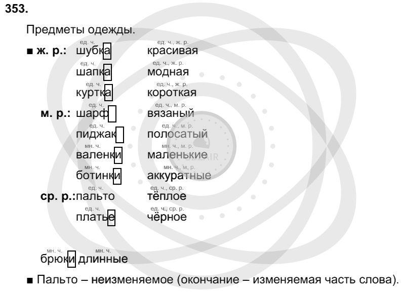 Русский язык 3 класс Соловейчик М. С. Упражнения: 353