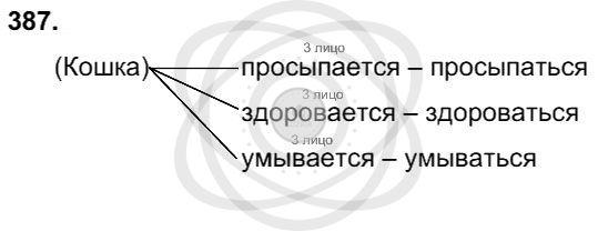Русский язык 3 класс Соловейчик М. С. Упражнения: 387