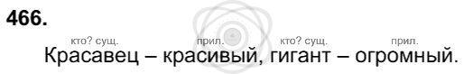 Русский язык 3 класс Соловейчик М. С. Упражнения: 466