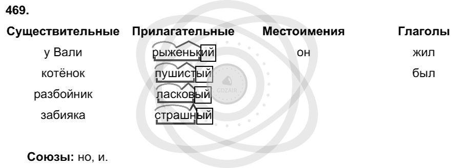 Русский язык 3 класс Соловейчик М. С. Упражнения: 469