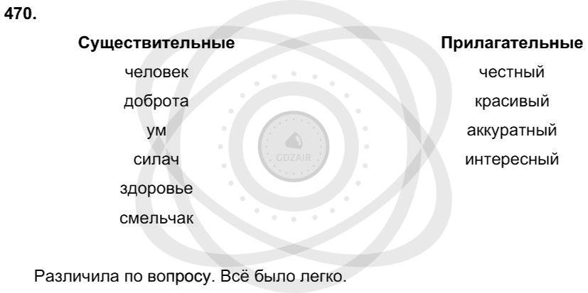 Русский язык 3 класс Соловейчик М. С. Упражнения: 470