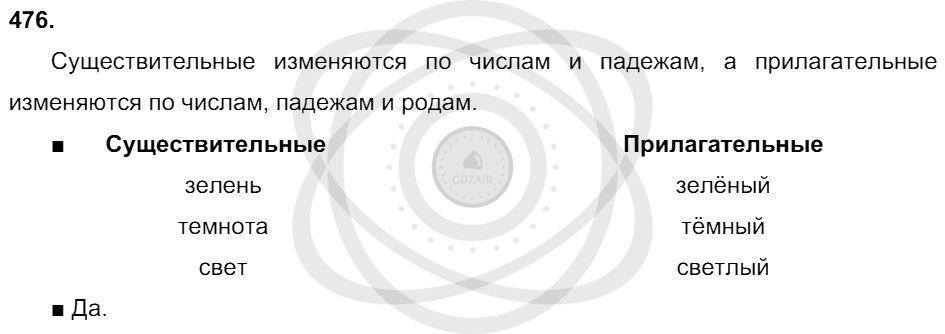 Русский язык 3 класс Соловейчик М. С. Упражнения: 476