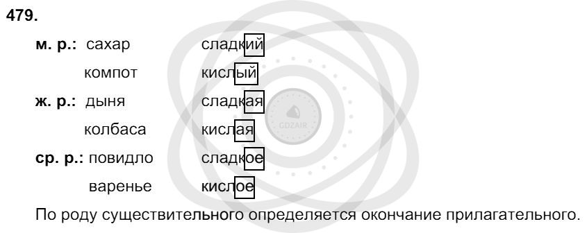 Русский язык 3 класс Соловейчик М. С. Упражнения: 479