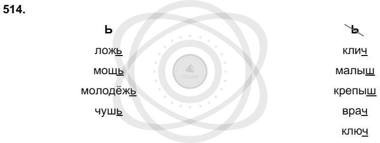 Русский язык 3 класс Соловейчик М. С. Упражнения: 514