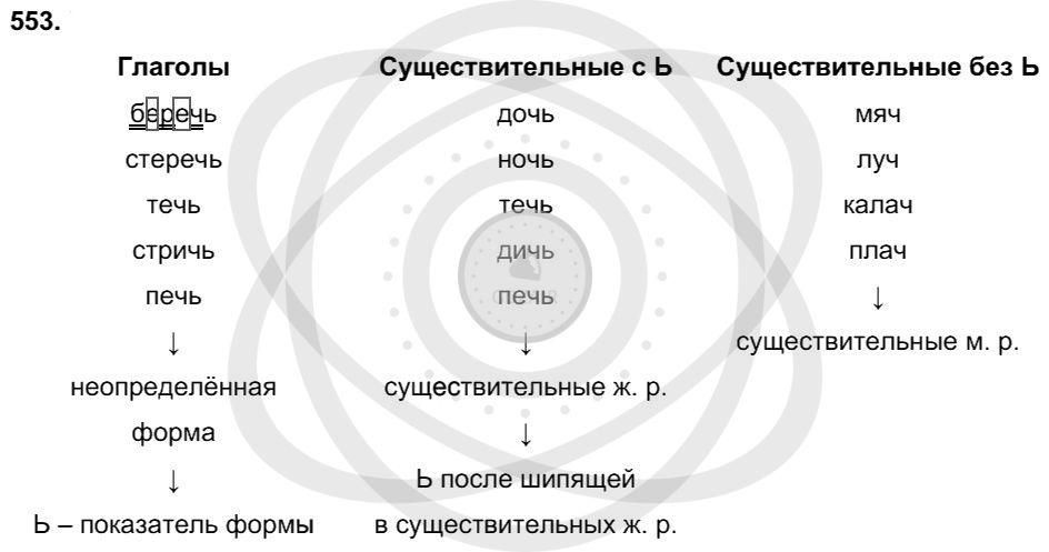 Русский язык 3 класс Соловейчик М. С. Упражнения: 553