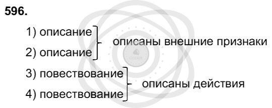 Русский язык 3 класс Соловейчик М. С. Упражнения: 596