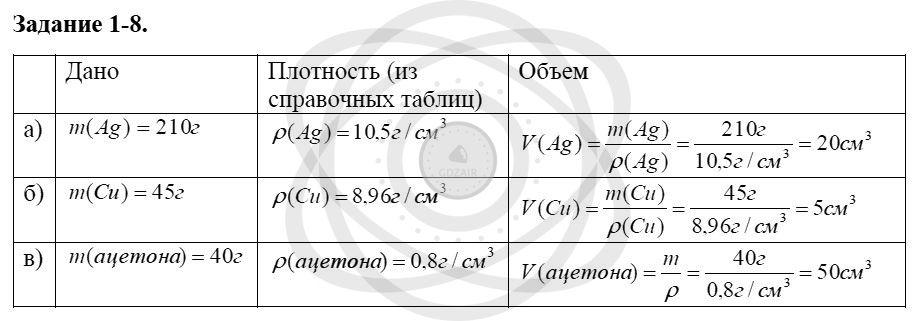 Химия 8 класс Кузнецова Н. Е. Глава 1. Первоначальные химические понятия / Задания: 8