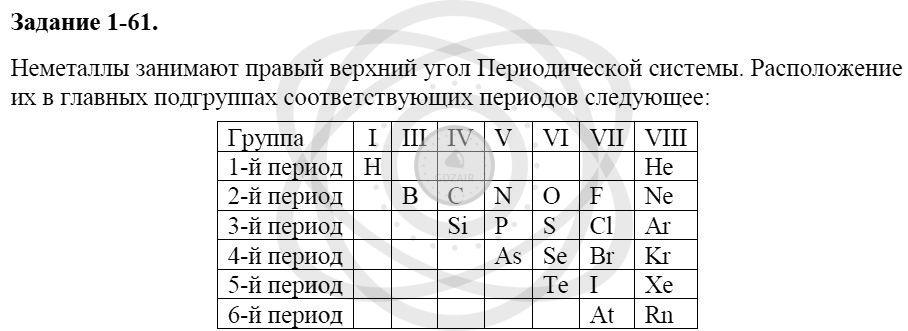 Химия 8 класс Кузнецова Н. Е. Глава 1. Первоначальные химические понятия / Задания: 61