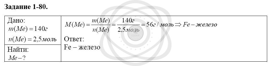 Химия 8 класс Кузнецова Н. Е. Глава 1. Первоначальные химические понятия / Задания: 80