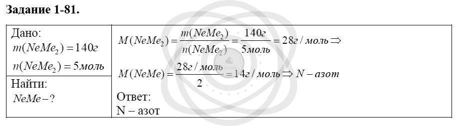 Химия 8 класс Кузнецова Н. Е. Глава 1. Первоначальные химические понятия / Задания: 81