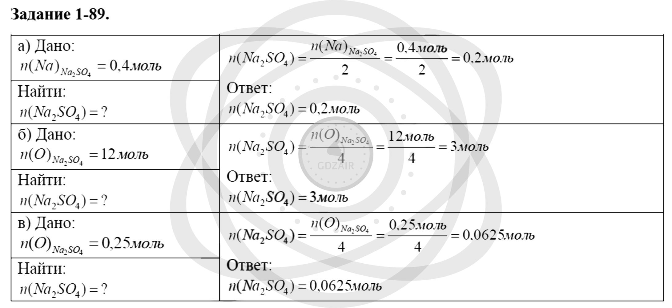 Химия 8 класс Кузнецова Н. Е. Глава 1. Первоначальные химические понятия / Задания: 89