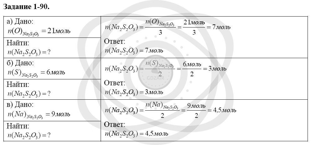 Химия 8 класс Кузнецова Н. Е. Глава 1. Первоначальные химические понятия / Задания: 90