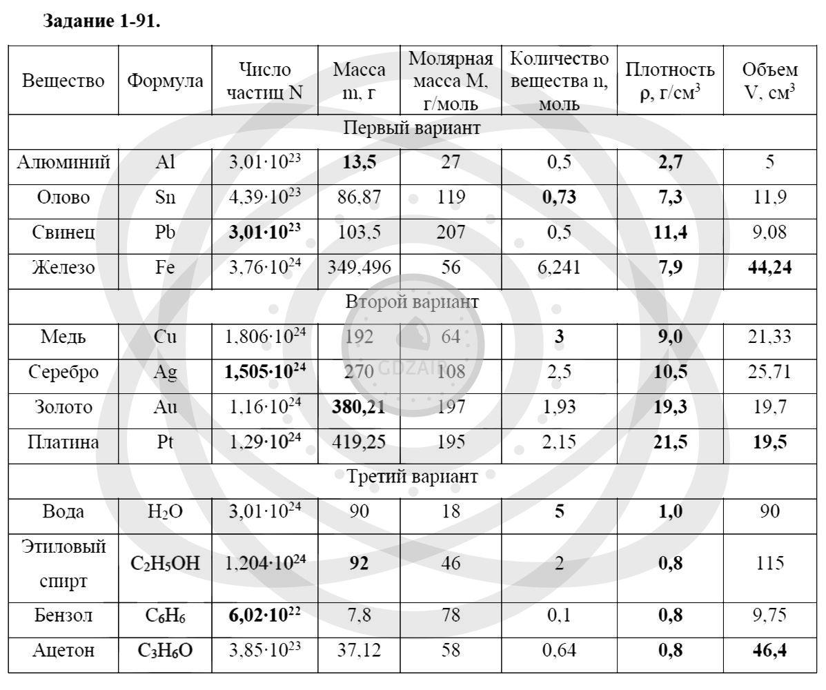 Химия 8 класс Кузнецова Н. Е. Глава 1. Первоначальные химические понятия / Задания: 91