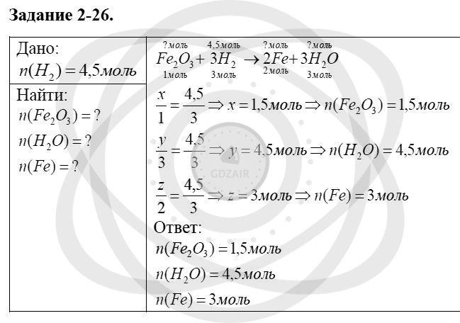 Химия 8 класс Кузнецова Н. Е. Глава 2. Химические реакции / Задания: 26