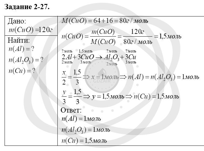 Химия 8 класс Кузнецова Н. Е. Глава 2. Химические реакции / Задания: 27