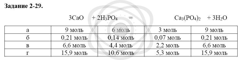 Химия 8 класс Кузнецова Н. Е. Глава 2. Химические реакции / Задания: 29