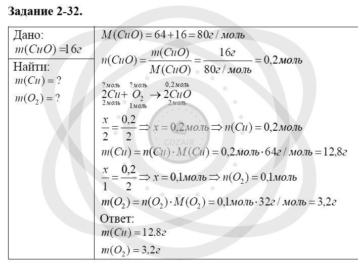 Химия 8 класс Кузнецова Н. Е. Глава 2. Химические реакции / Задания: 32