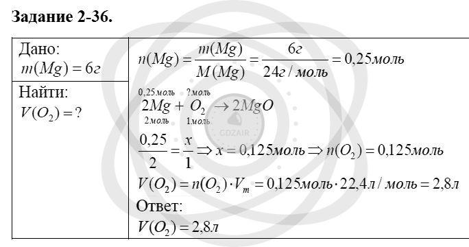 Химия 8 класс Кузнецова Н. Е. Глава 2. Химические реакции / Задания: 36