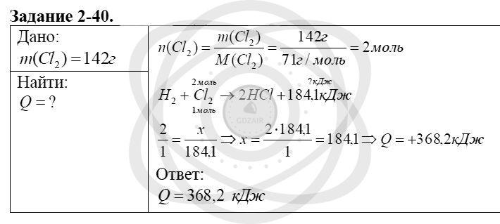 Химия 8 класс Кузнецова Н. Е. Глава 2. Химические реакции / Задания: 40