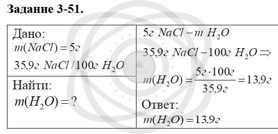Химия 8 класс Кузнецова Н. Е. Глава 3. Смеси. Растворы / Задания: 51
