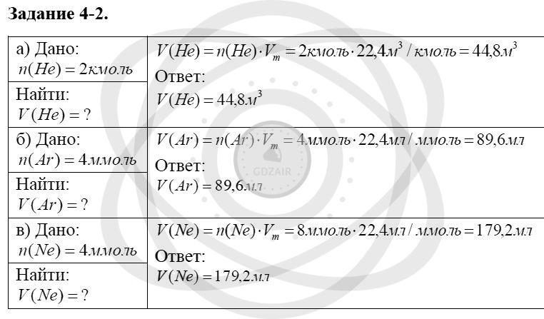 Химия 8 класс Кузнецова Н. Е. Глава 4. Газы. Кислород. Горение / Задания: 2