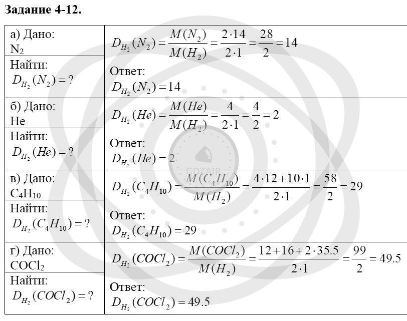Химия 8 класс Кузнецова Н. Е. Глава 4. Газы. Кислород. Горение / Задания: 12