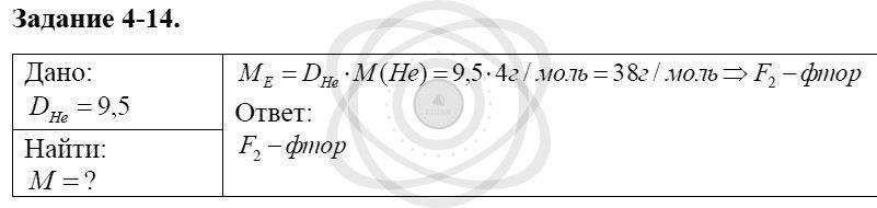 Химия 8 класс Кузнецова Н. Е. Глава 4. Газы. Кислород. Горение / Задания: 14