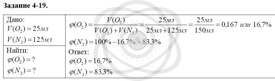 Химия 8 класс Кузнецова Н. Е. Глава 4. Газы. Кислород. Горение / Задания: 19