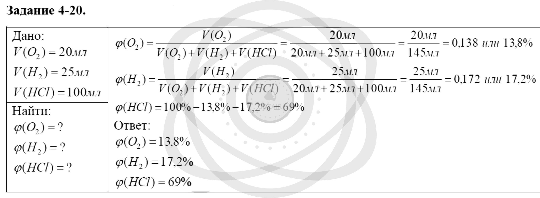 Химия 8 класс Кузнецова Н. Е. Глава 4. Газы. Кислород. Горение / Задания: 20