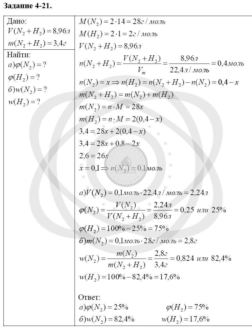 Химия 8 класс Кузнецова Н. Е. Глава 4. Газы. Кислород. Горение / Задания: 21