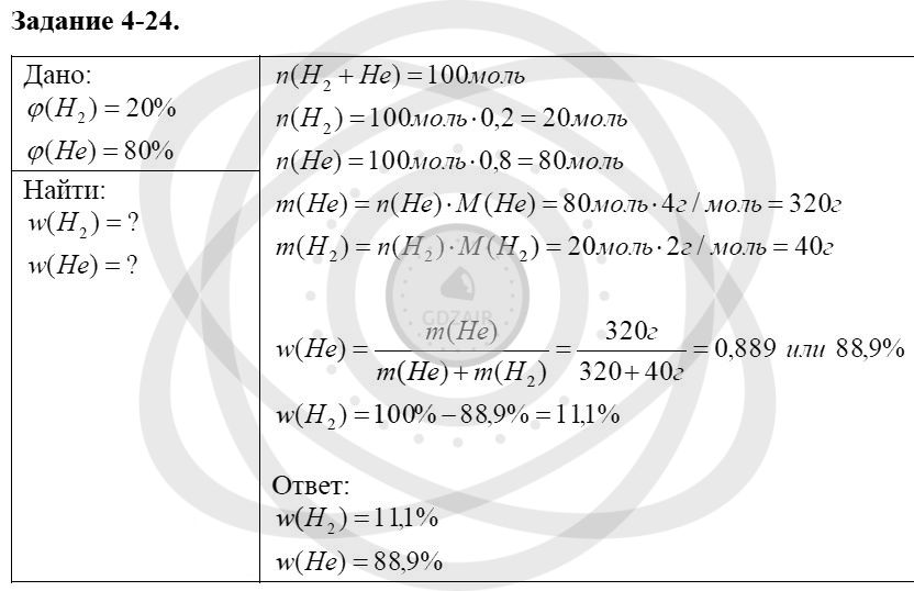 Химия 8 класс Кузнецова Н. Е. Глава 4. Газы. Кислород. Горение / Задания: 24