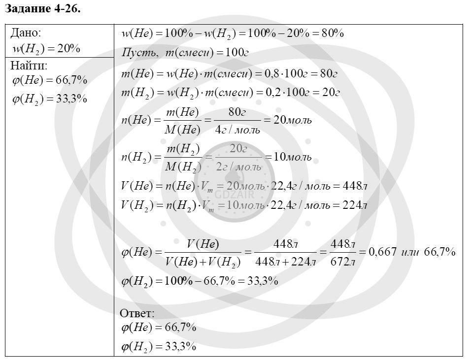 Химия 8 класс Кузнецова Н. Е. Глава 4. Газы. Кислород. Горение / Задания: 26