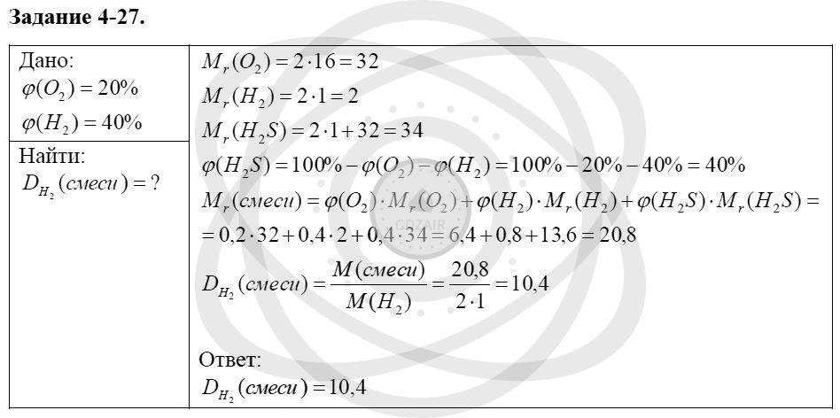Химия 8 класс Кузнецова Н. Е. Глава 4. Газы. Кислород. Горение / Задания: 27