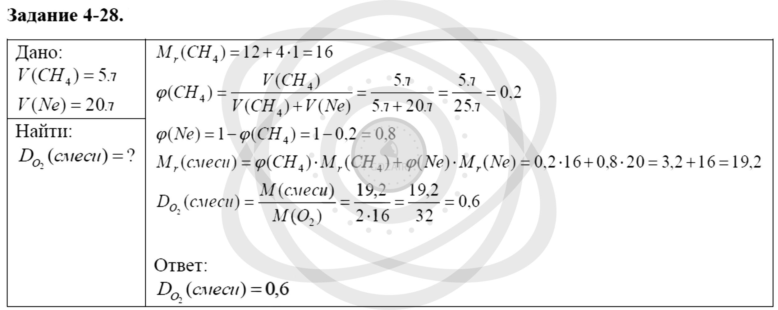 Химия 8 класс Кузнецова Н. Е. Глава 4. Газы. Кислород. Горение / Задания: 28