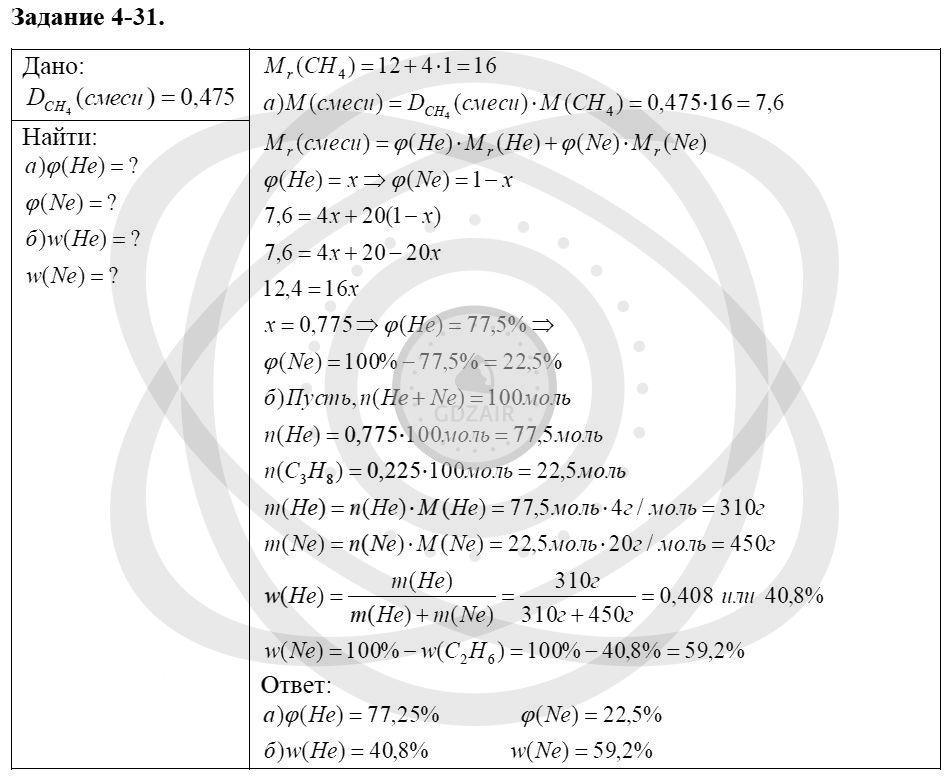 Химия 8 класс Кузнецова Н. Е. Глава 4. Газы. Кислород. Горение / Задания: 31