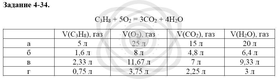 Химия 8 класс Кузнецова Н. Е. Глава 4. Газы. Кислород. Горение / Задания: 34