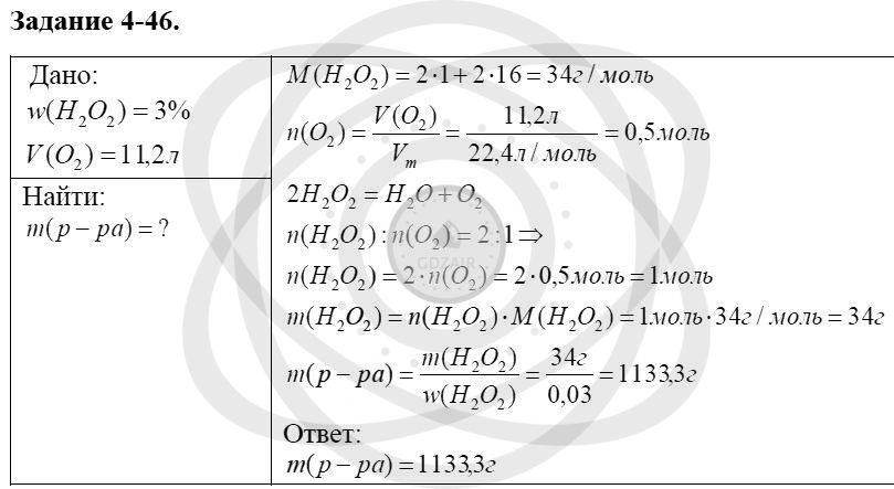 Химия 8 класс Кузнецова Н. Е. Глава 4. Газы. Кислород. Горение / Задания: 46