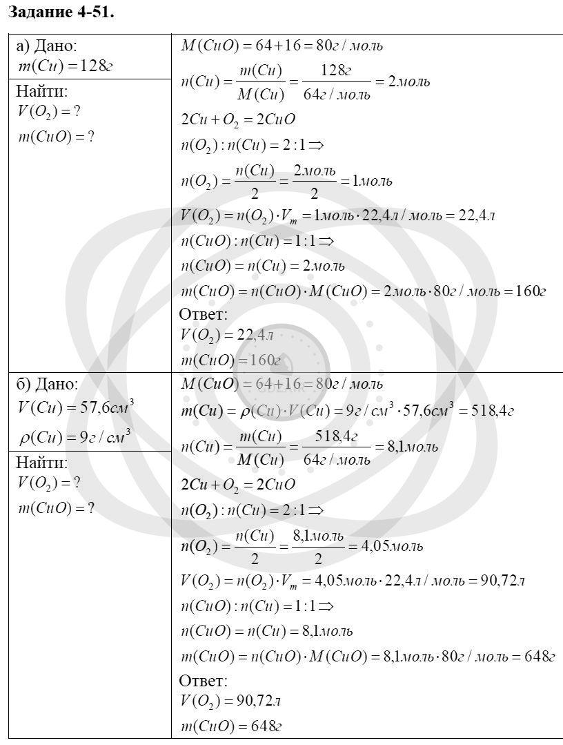 Химия 8 класс Кузнецова Н. Е. Глава 4. Газы. Кислород. Горение / Задания: 51
