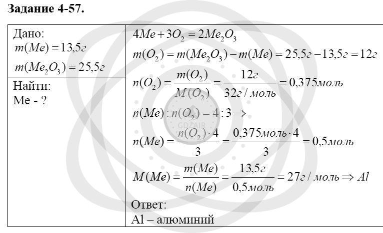 Химия 8 класс Кузнецова Н. Е. Глава 4. Газы. Кислород. Горение / Задания: 57