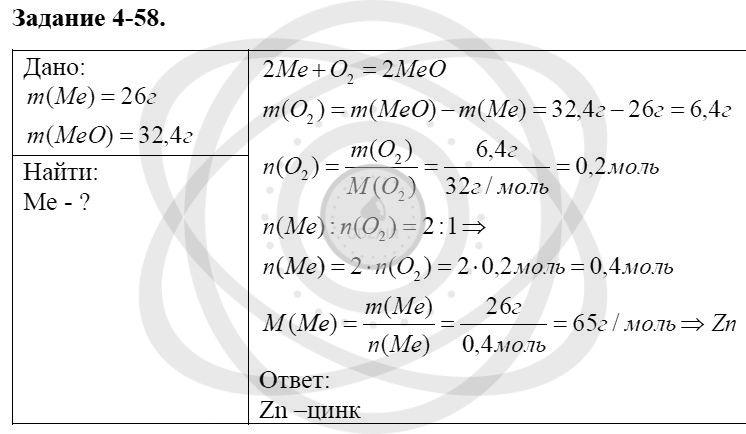 Химия 8 класс Кузнецова Н. Е. Глава 4. Газы. Кислород. Горение / Задания: 58