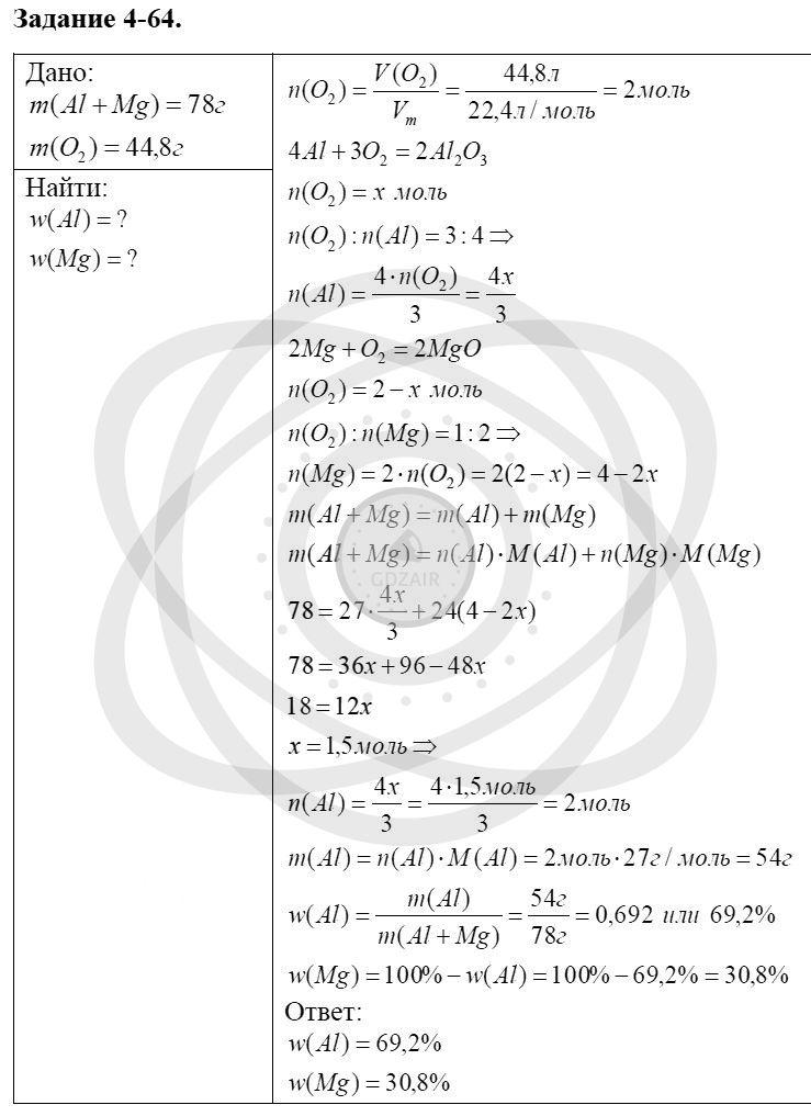 Химия 8 класс Кузнецова Н. Е. Глава 4. Газы. Кислород. Горение / Задания: 64